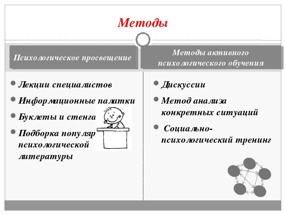 Психологическое просвещение Методы активного психологического обучения Лекции...