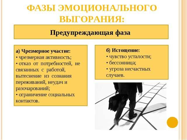 ФАЗЫ ЭМОЦИОНАЛЬНОГО ВЫГОРАНИЯ: Предупреждающая фаза а) Чрезмерное участие: •...