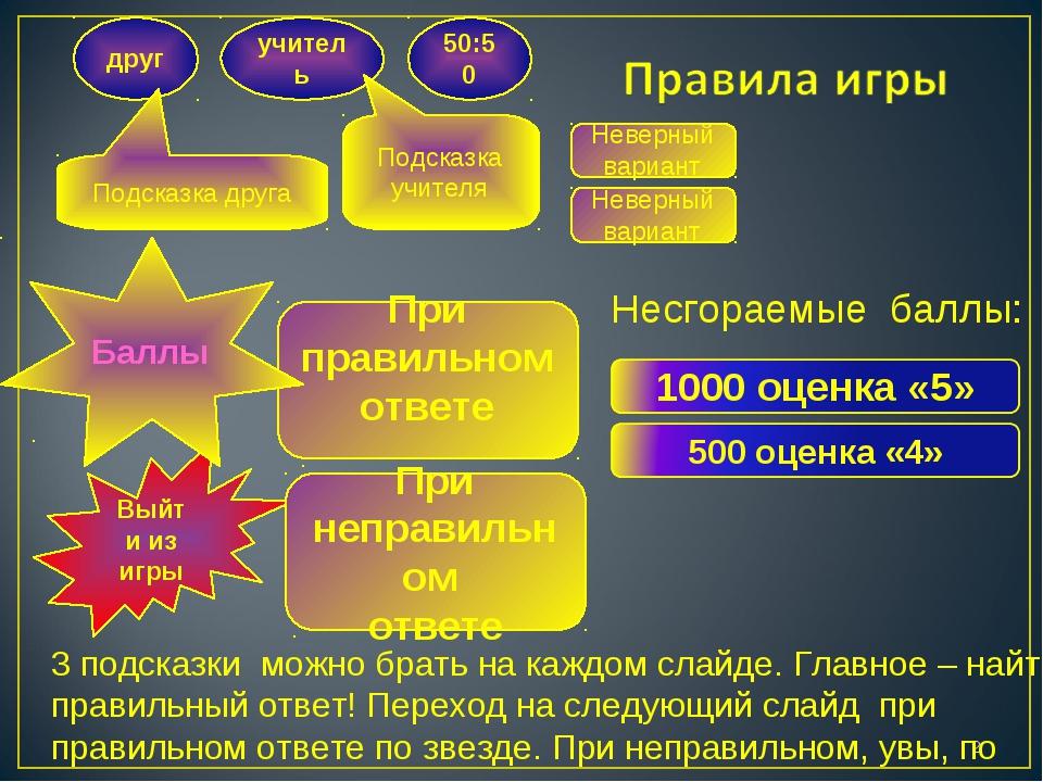 * 3 подсказки можно брать на каждом слайде. Главное – найти правильный ответ!...