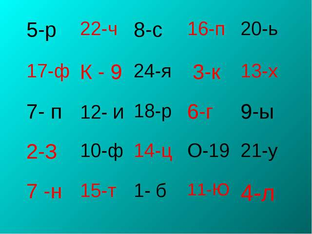 5-р22-ч8-с16-п20-ь 17-фК - 924-я 3-к13-х 7- п12- и18-р6-г9-ы 2-З...