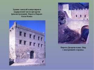 Ворота Джарчи-капы. Вид с внутренней стороны. Здание ханской канцелярии в на
