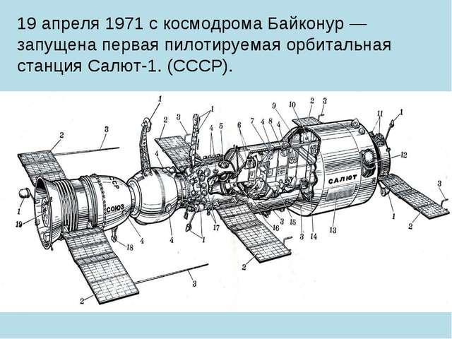 19 апреля 1971 с космодрома Байконур — запущена первая пилотируемая орбитальн...