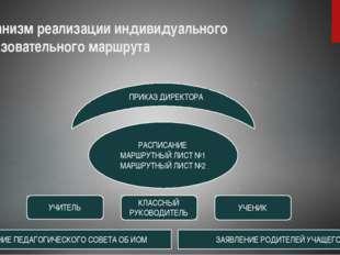 Механизм реализации индивидуального образовательного маршрута УЧИТЕЛЬ РЕШЕНИЕ