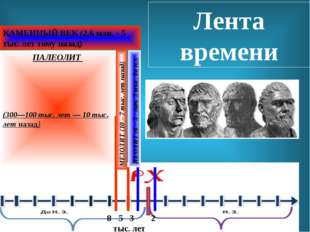 Лента времени ПАЛЕОЛИТ (300—100 тыс. лет — 10 тыс. лет назад) КАМЕННЫЙ ВЕК (2