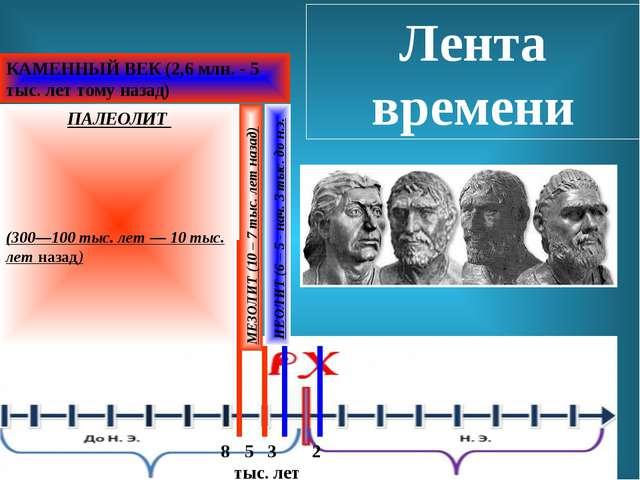 Лента времени ПАЛЕОЛИТ (300—100 тыс. лет — 10 тыс. лет назад) КАМЕННЫЙ ВЕК (2...