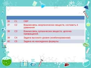 36С1ОВР 37С2Взаимосвязь неорганических веществ, составить 4 уравнения