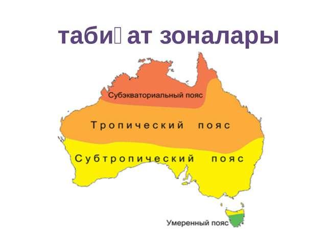 табиғат зоналары