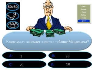 А: В: С: D: Какое место занимает золото в таблице Менделеева? 26 79 50 1 Дра