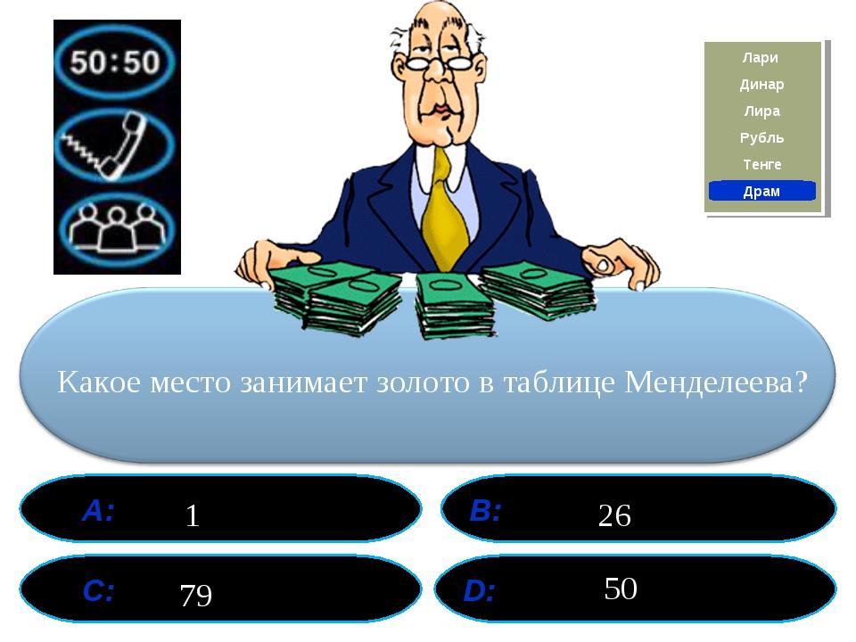 А: В: С: D: Какое место занимает золото в таблице Менделеева? 26 79 50 1 Дра...