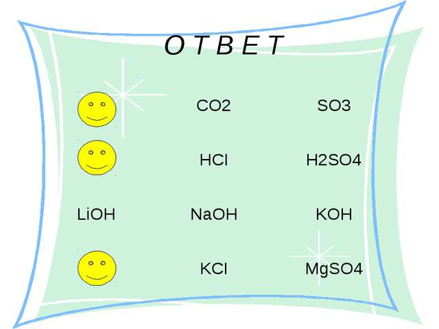 О Т В Е Т CO2 SO3 HCI H2SO4 LiOH NaOH KOH KCI MgSO4