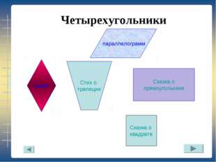 Четырехугольники параллелограмм Сказка о прямоугольнике ромб Сказка о квадра
