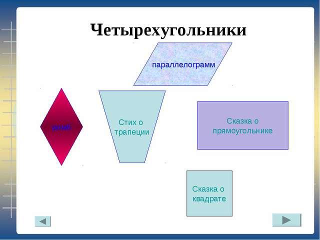Четырехугольники параллелограмм Сказка о прямоугольнике ромб Сказка о квадра...