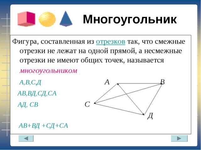 Многоугольник Фигура, составленная из отрезков так, что смежные отрезки не л...
