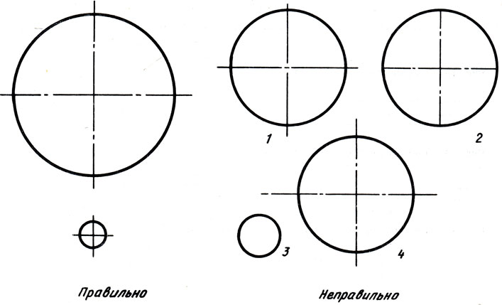 Рис. 14. Примеры проведения центровых линий