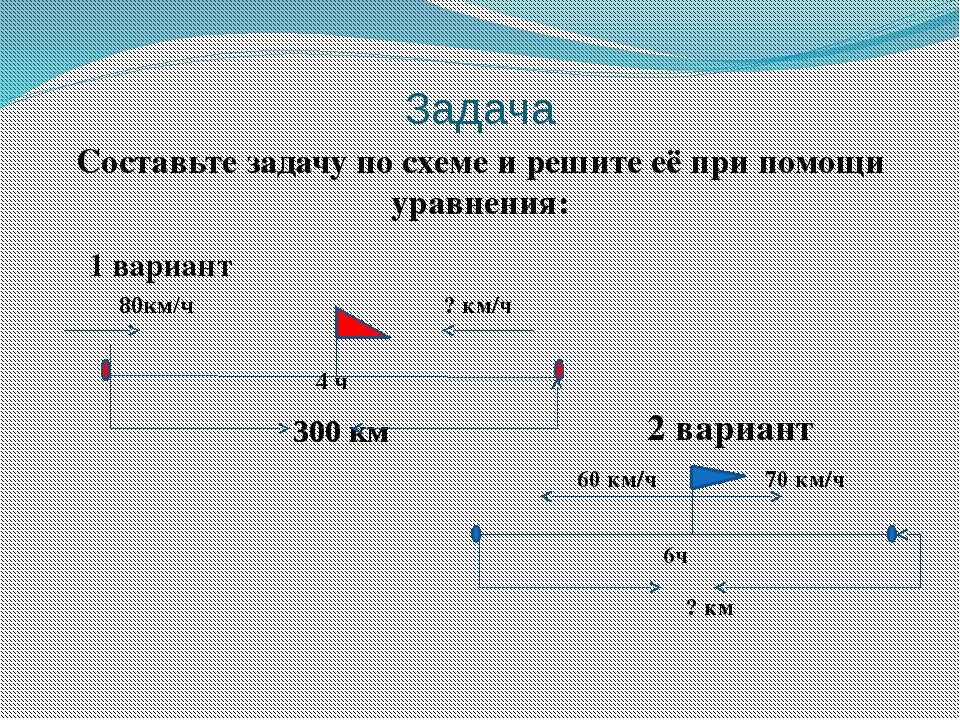 Задача Составьте задачу по схеме и решите её при помощи уравнения: 300 км 80к...
