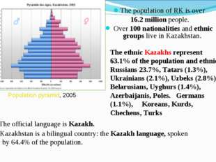 The population of RK is over 16.2 million people. Over 100 nationalities and
