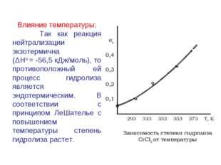 Влияние температуры: Так как реакция нейтрализации экзотермична (ΔHo = -56,5