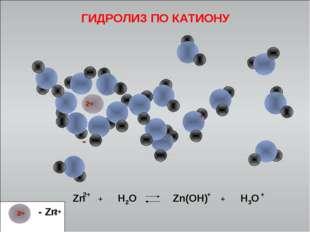 ГИДРОЛИЗ ПО КАТИОНУ + - Zn + H2O 2+ Zn(OH) + H3O + + - Zn 2+ 2+