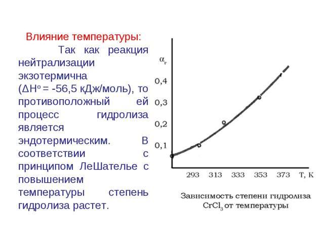 Влияние температуры: Так как реакция нейтрализации экзотермична (ΔHo = -56,5...