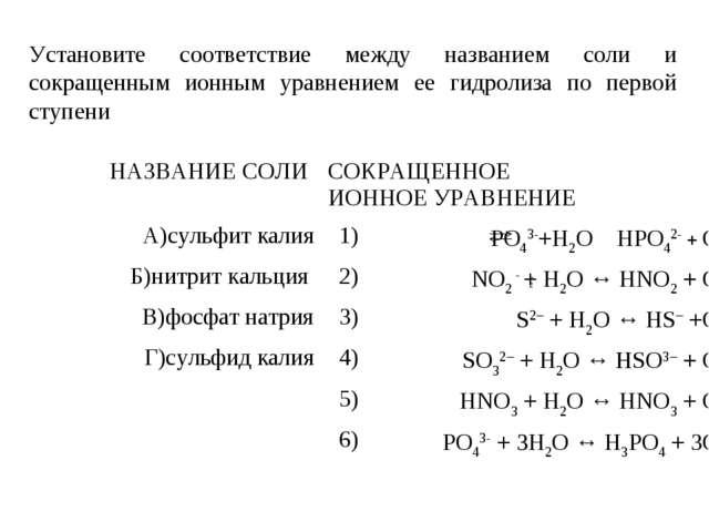 Установите соответствие между названием соли и сокращенным ионным уравнением...