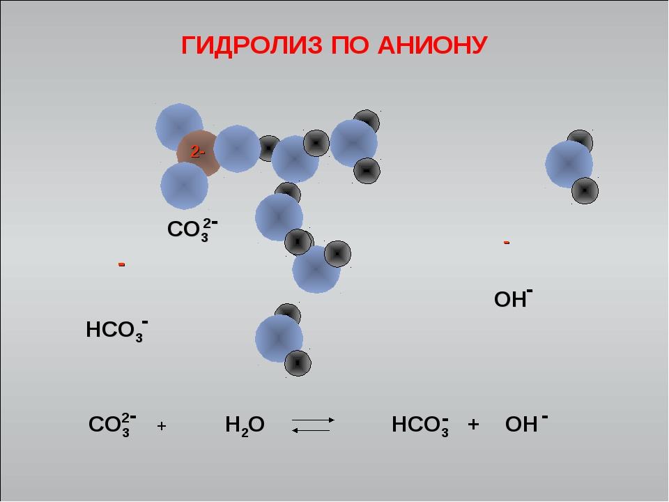 ГИДРОЛИЗ ПО АНИОНУ 2- - - H2O