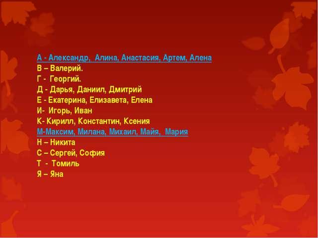 А - Александр, Алина, Анастасия, Артем, Алена В – Валерий. Г - Георгий. Д - Д...