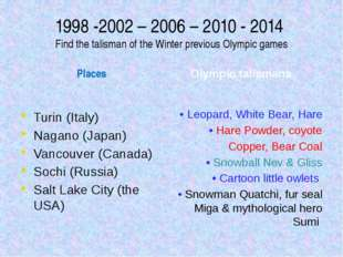 1998 -2002 – 2006 – 2010 - 2014 Find the talisman of the Winter previous Olym