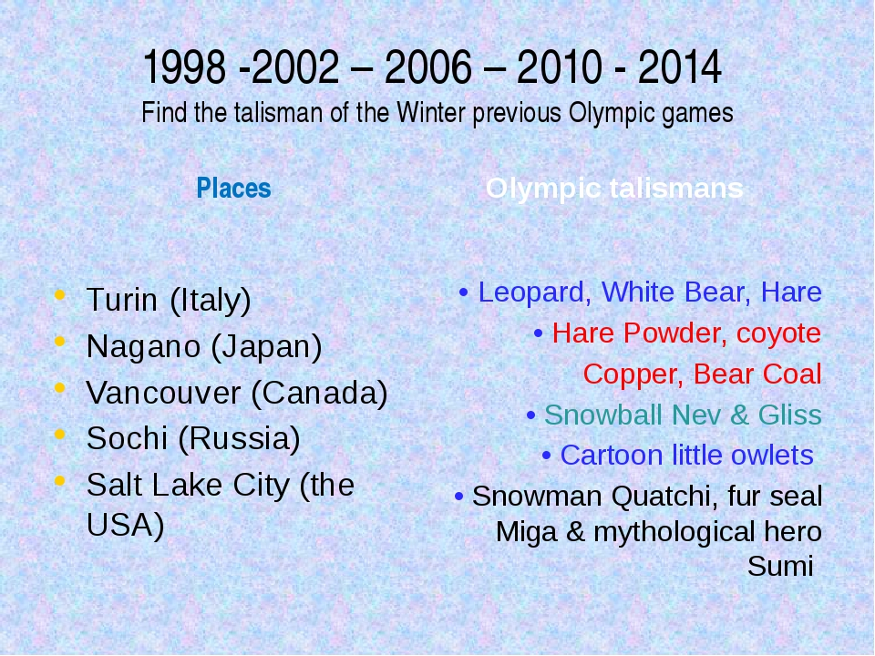 1998 -2002 – 2006 – 2010 - 2014 Find the talisman of the Winter previous Olym...