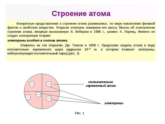 Строение атома Конкретные представления о строении атома развивались по мере...