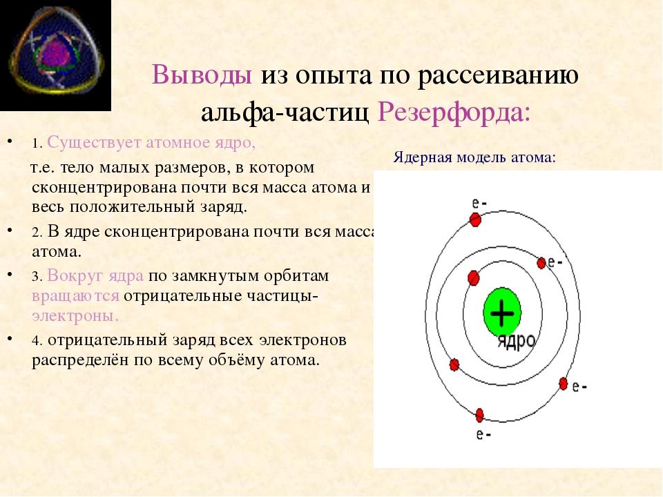 Выводы из опыта по рассеиванию альфа-частиц Резерфорда: 1. Существует атомное...