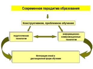 Современная парадигма образования педагогические технологии информационно- ко