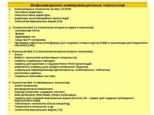 Информационно-коммуникационные технологии Компьютерные технологии на базе CD-