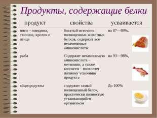 Продукты, содержащие белки продукт свойства усваивается мясо – говядина, св