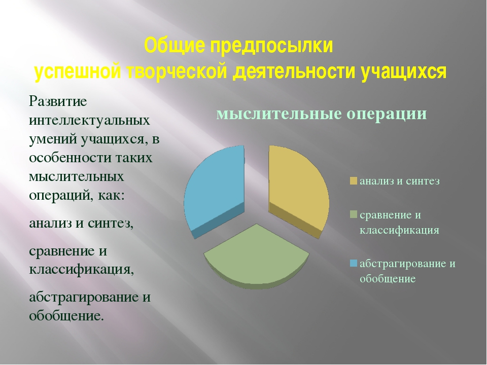 Общие предпосылки успешной творческой деятельности учащихся Развитие интеллек...