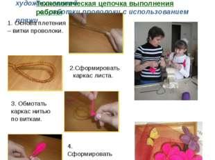 Практическая часть. Изготовление изделий декоративно-прикладного назначения (