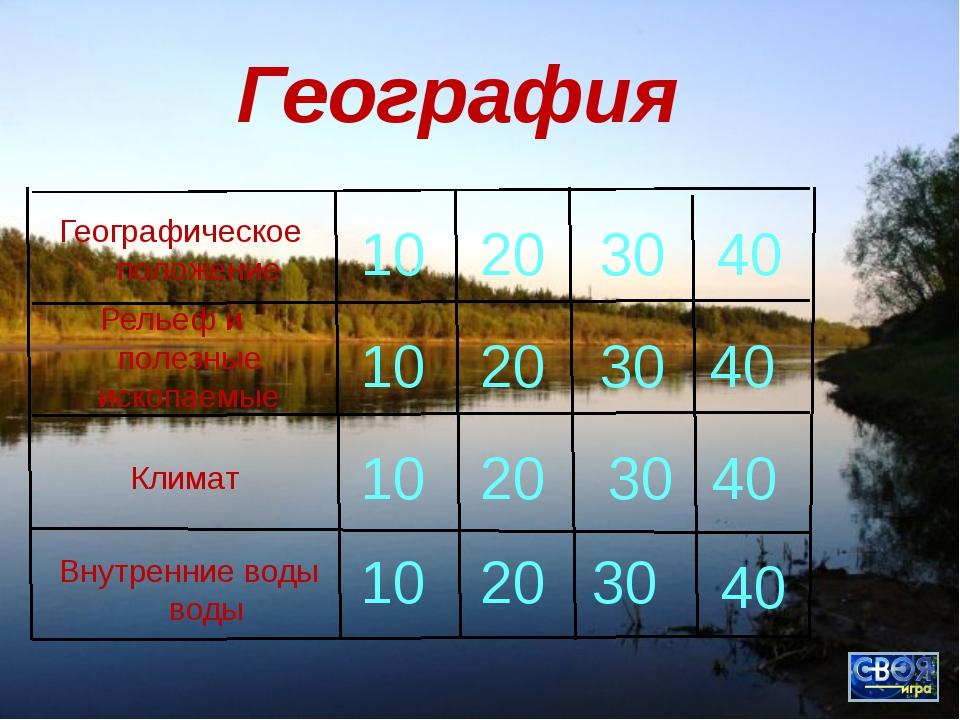 Внутренние воды - 10 Самое большое по площади озеро Архангельской области. Оз...