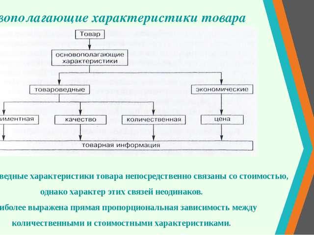 Основополагающие характеристики товара Все товароведные характеристики товара...