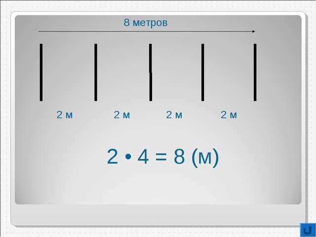 2 м 2 м 2 м 2 м 2 • 4 = 8 (м) 8 метров