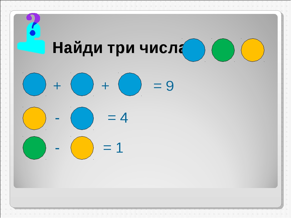 Найди три числа + + = 9 - = 4 - = 1