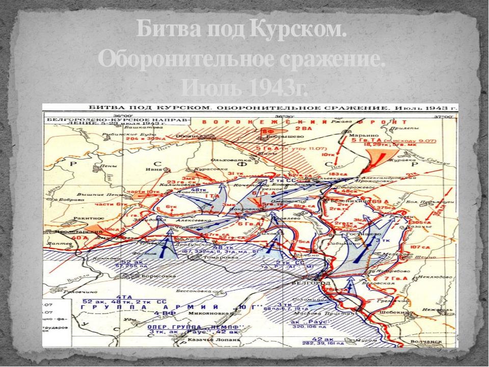 Битва под Курском. Оборонительное сражение. Июль 1943г.