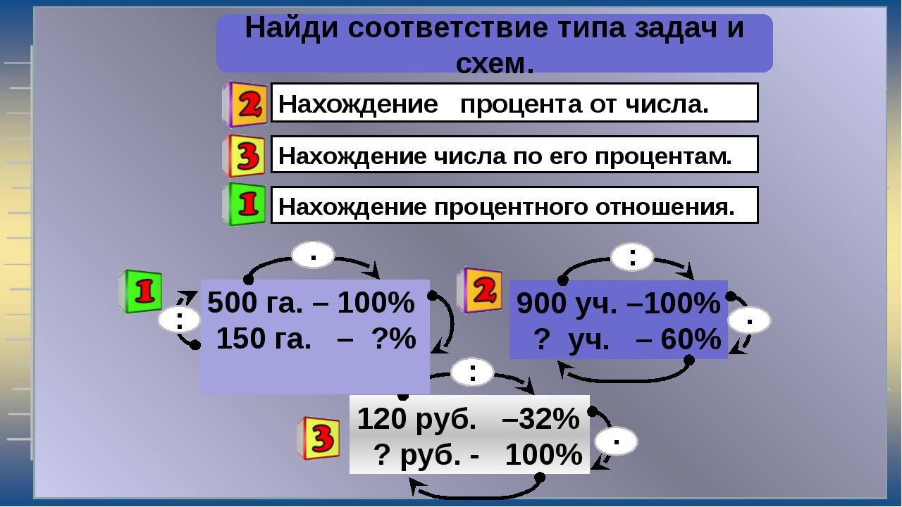 Как из процента сделать коэффициент