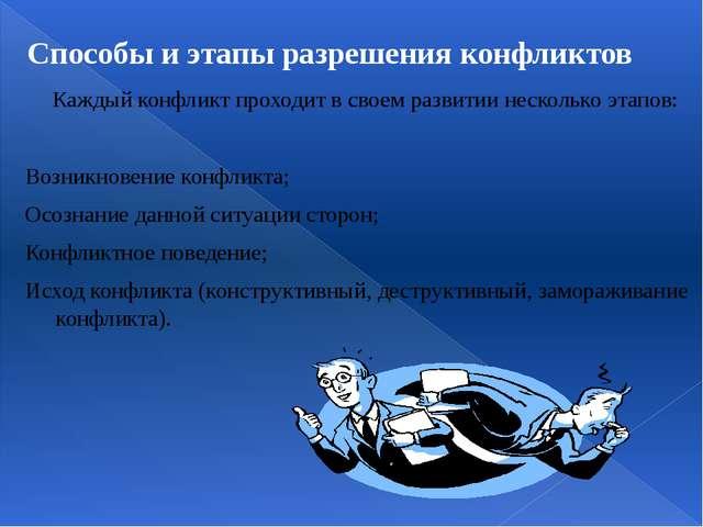 Способы и этапы разрешения конфликтов Каждый конфликт проходит в своем разв...