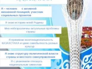 … Гражданином быть обязан Я – гражданин КАЗАХСТАНА Я – человек с активной жи