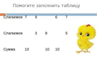 Помогите заполнить таблицу Слагаемое 7 8 6 7 Слагаемое 3 9 5 Сумма 10 10 10