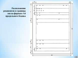 Расположение реквизитов и границы зон на формате А4 продольного бланка