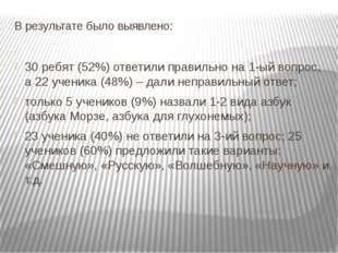В результате было выявлено: 30 ребят (52%) ответили правильно на 1-ый вопрос,
