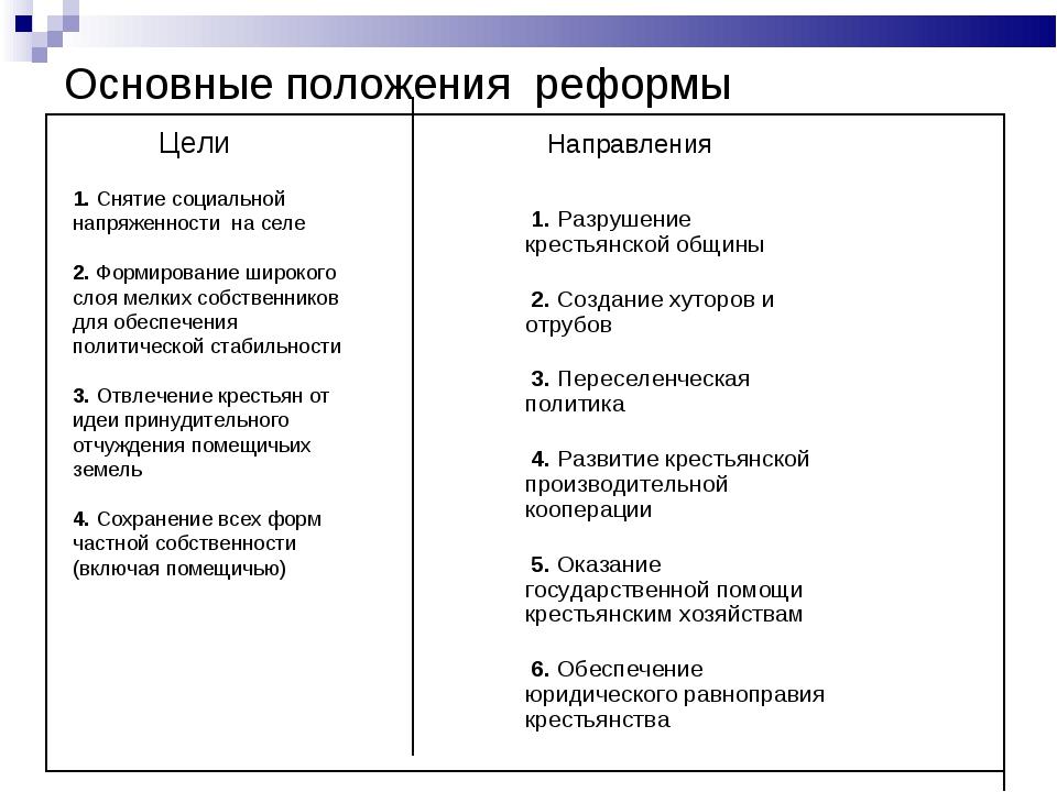 Основные положения реформы Цели 1. Разрушение крестьянской общины 2. Создание...