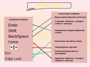Давайте сверим Название клавиши Enter Shift BackSpace Delete  Esc CapsLosk