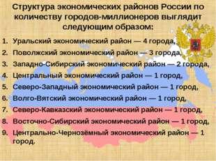 Структура экономических районов России по количеству городов-миллионеров выгл
