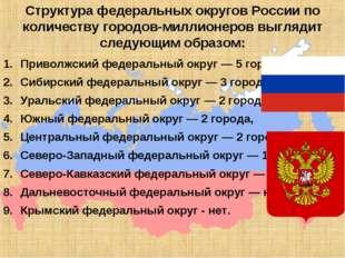 Структура федеральных округов России по количеству городов-миллионеров выгляд